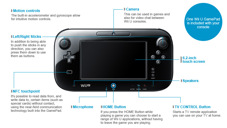 CI_WiiU_gamepad_front_black_labels_EN