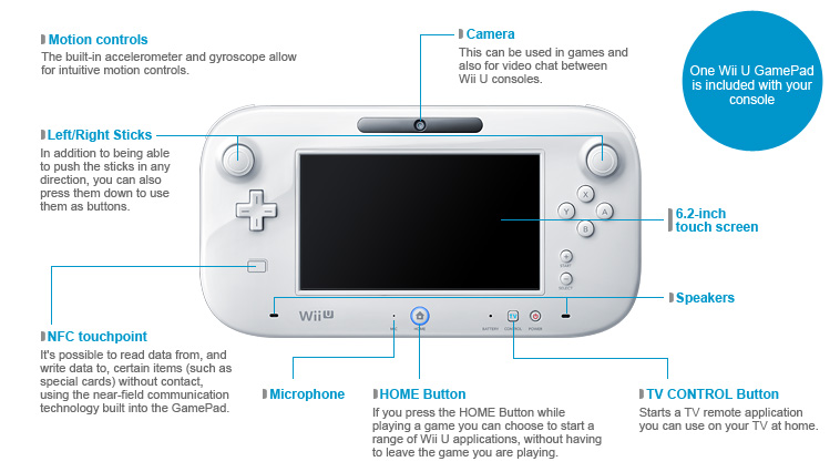 CI_WiiU_gamepad_front_white_labels_EN