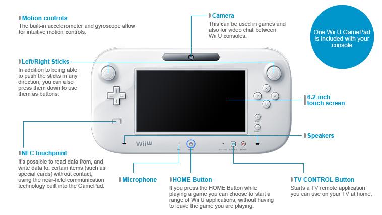 CI_WiiU_gamepad_front_white_labels_EN